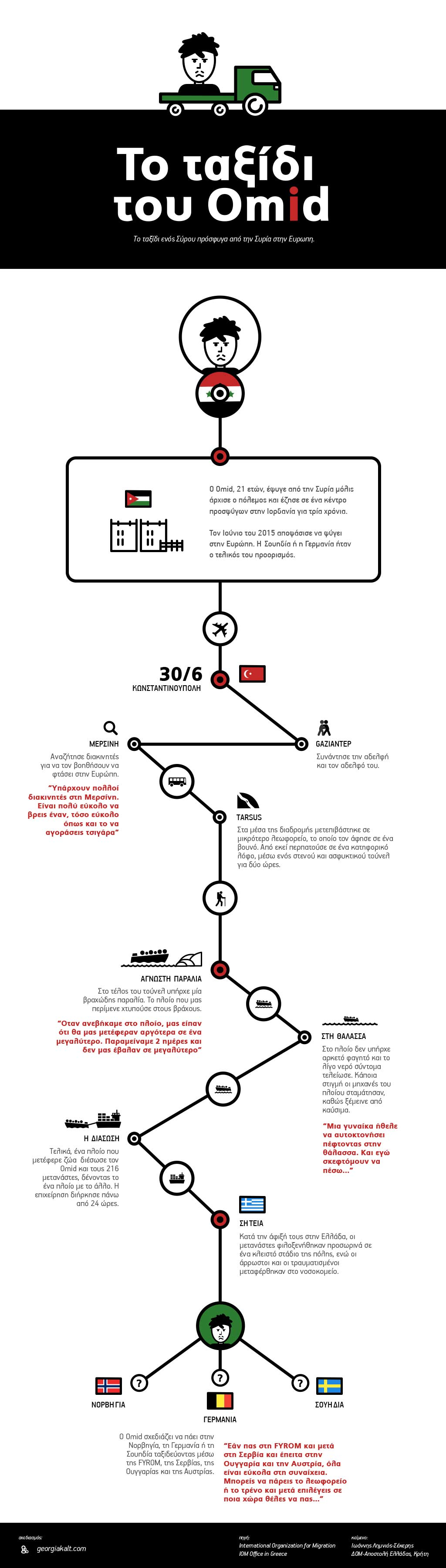 omid's-journey_infographic_by_georgia_kalt_2_big